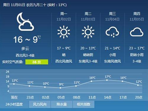 张家港最低温将跌至个位数 注意添衣保暖
