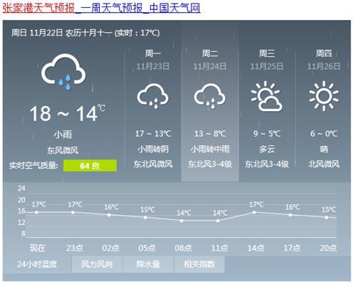 张家港下周强冷空气出门一定要注意保暖