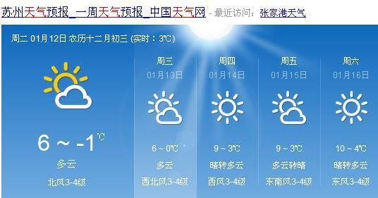 港城今日起降温 未来一周以多云天气为主