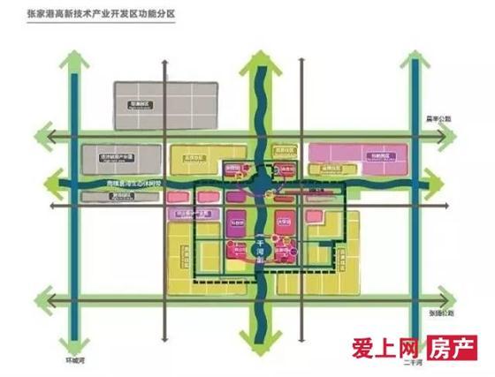 快来看,张家港高新区长啥样?!