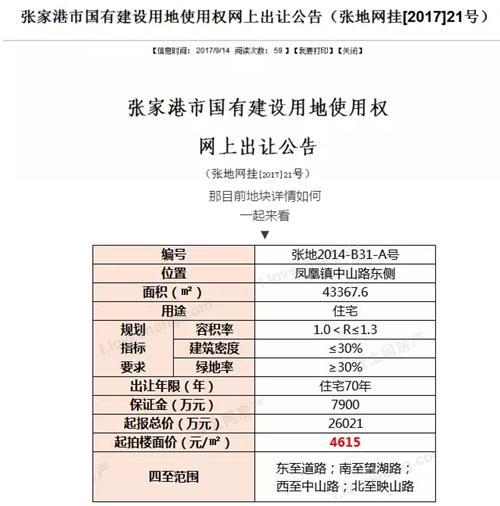 张家港再推一宗宅地,10月19日出让!