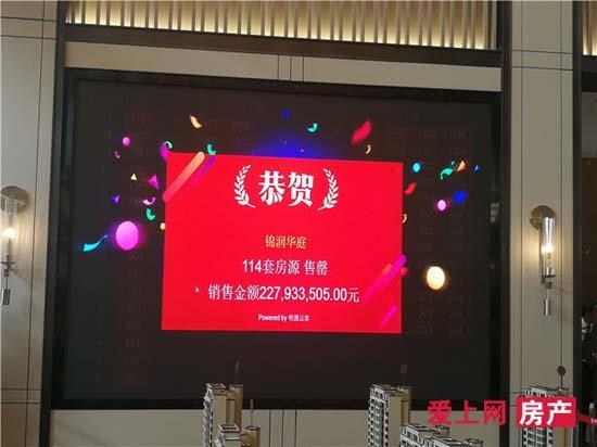 恒顺锦润华庭 | 开盘罄销 誉满港城